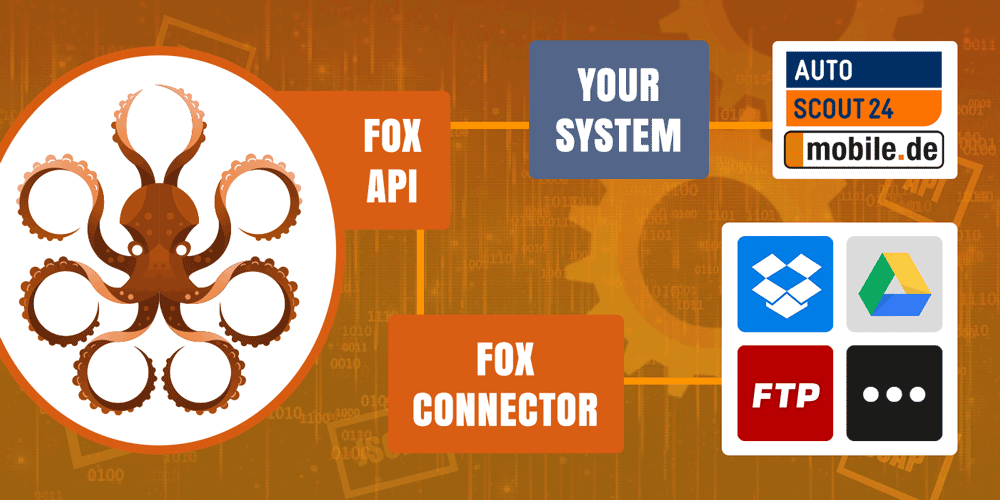 Fox API - Connecting Systems
